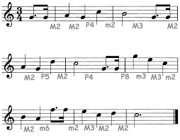 HOW TO PLAY HAPPY BIRTHDAY IN SOLFEGE