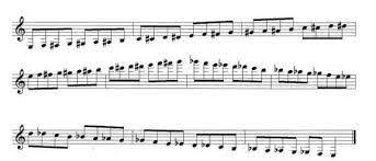 How to Sing the Chromatic Scale Solfege
